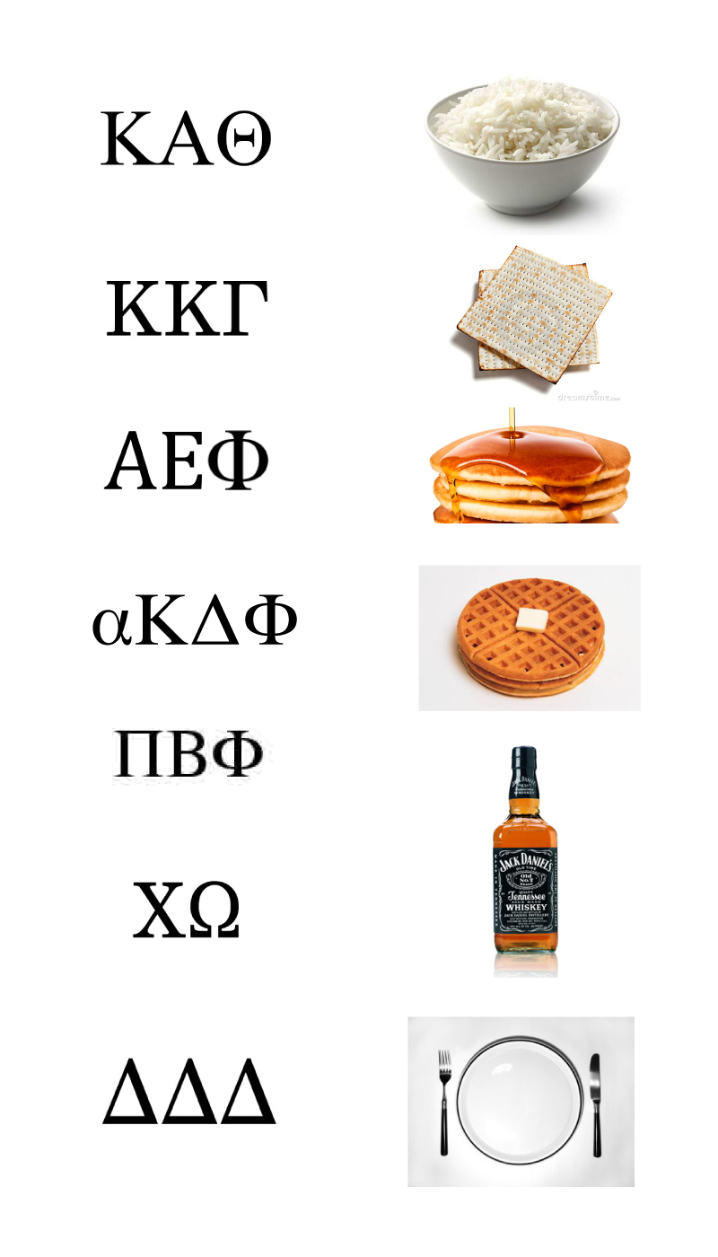 Match the Sorority to Its Breakfast Food
