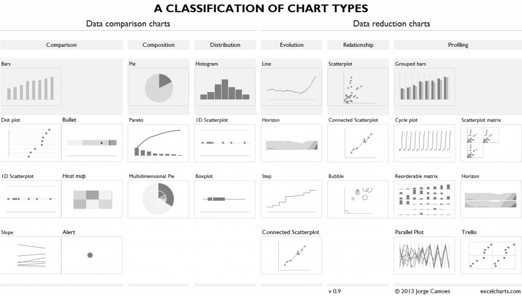 Chart Tops Top Chart Chart