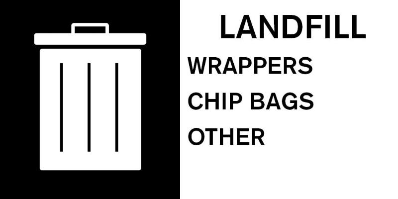 Ask The 'Landfill' Label On The Non-Recycling Garbage Can